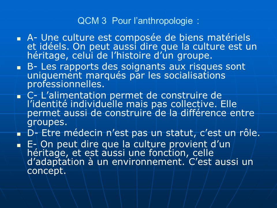 QCM 3 Pour lanthropologie : A- Une culture est composée de biens matériels et idéels. On peut aussi dire que la culture est un héritage, celui de lhis