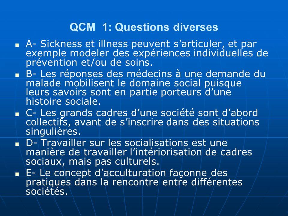 QCM 2 : Sur la douleur : A- Lanthropologie pense la douleur comme la traduction dune lésion.