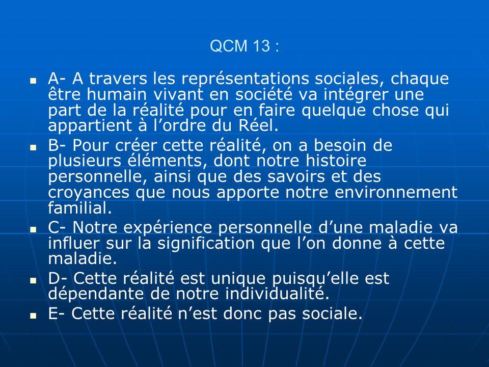 QCM 13 : A- A travers les représentations sociales, chaque être humain vivant en société va intégrer une part de la réalité pour en faire quelque chos