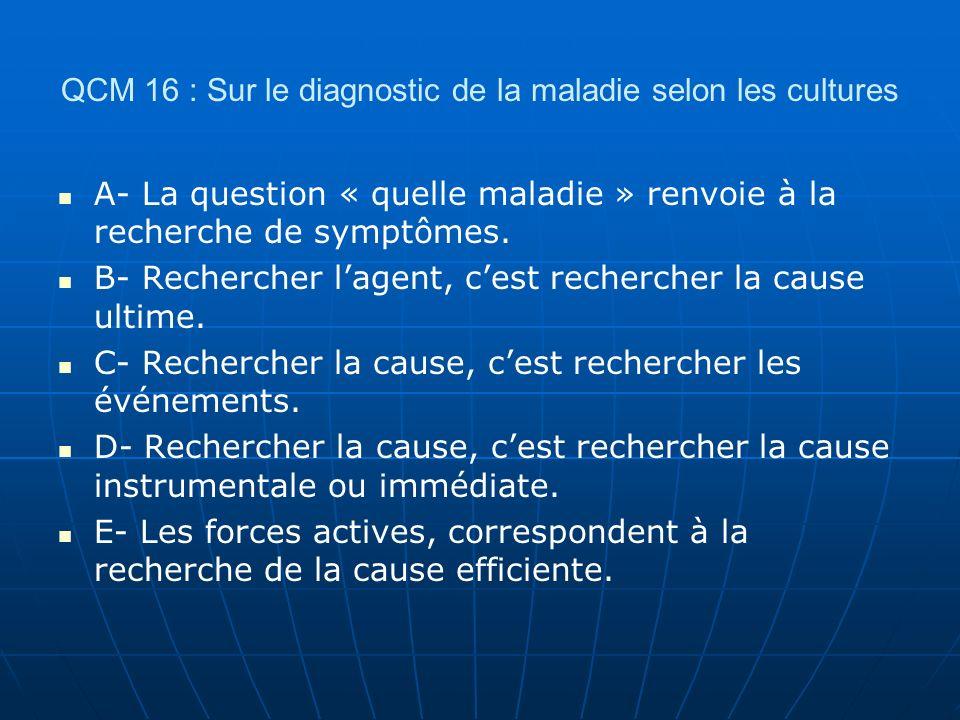 QCM 16 : Sur le diagnostic de la maladie selon les cultures A- La question « quelle maladie » renvoie à la recherche de symptômes. B- Rechercher lagen