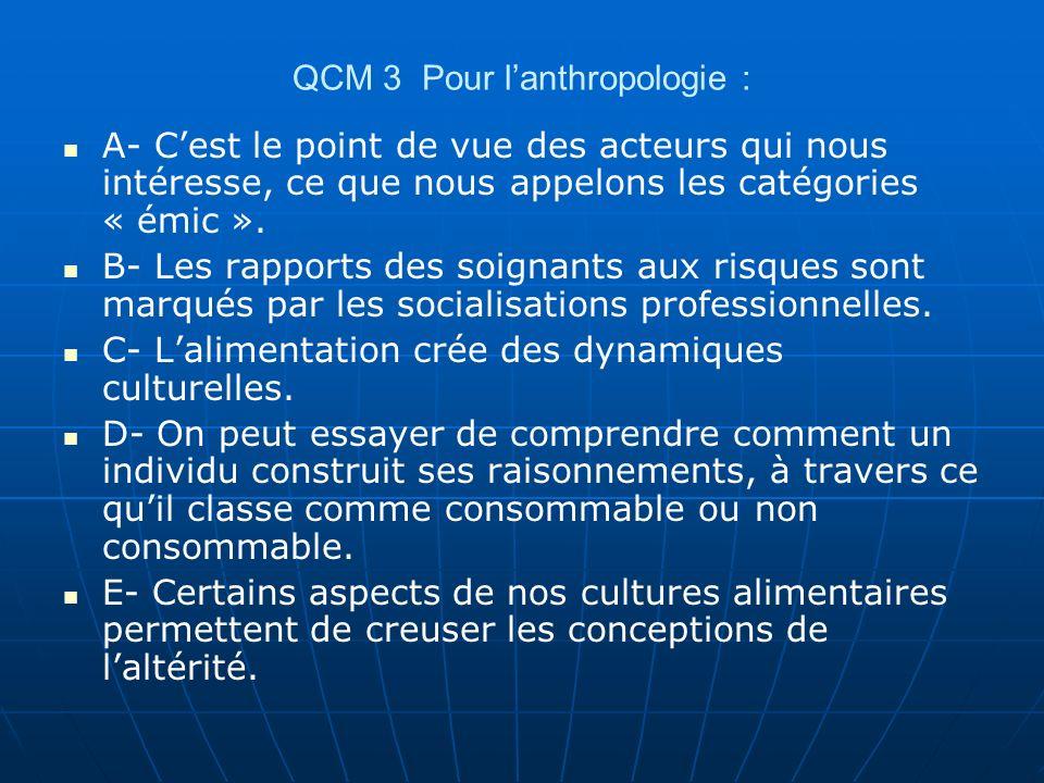 QCM 3 Pour lanthropologie : A- Cest le point de vue des acteurs qui nous intéresse, ce que nous appelons les catégories « émic ». B- Les rapports des