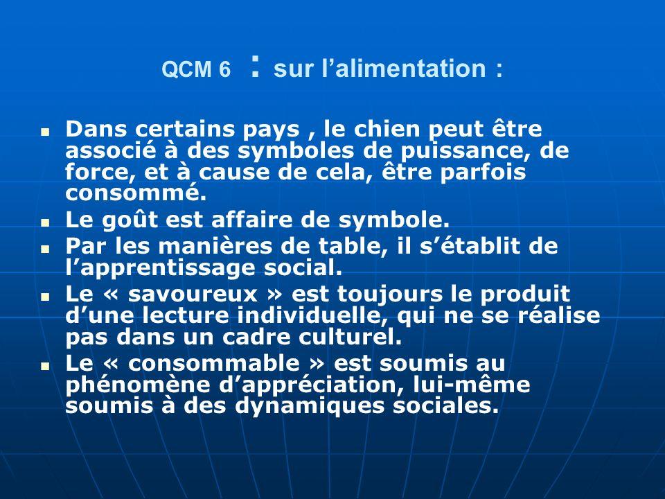 QCM 6 : sur lalimentation : Dans certains pays, le chien peut être associé à des symboles de puissance, de force, et à cause de cela, être parfois con