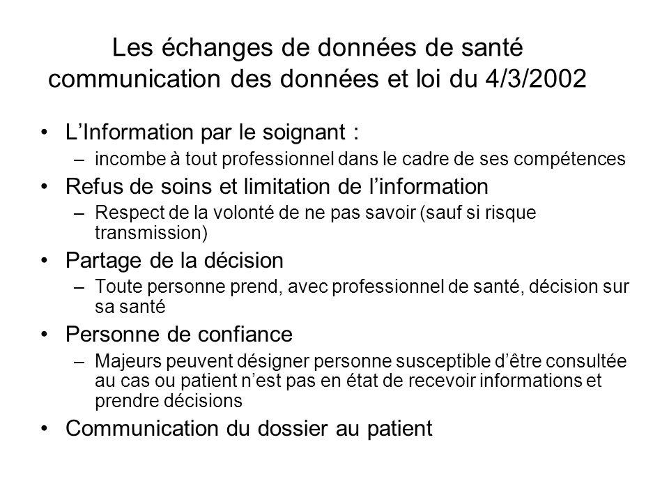 Les échanges de données de santé communication des données et loi du 4/3/2002 LInformation par le soignant : –incombe à tout professionnel dans le cad