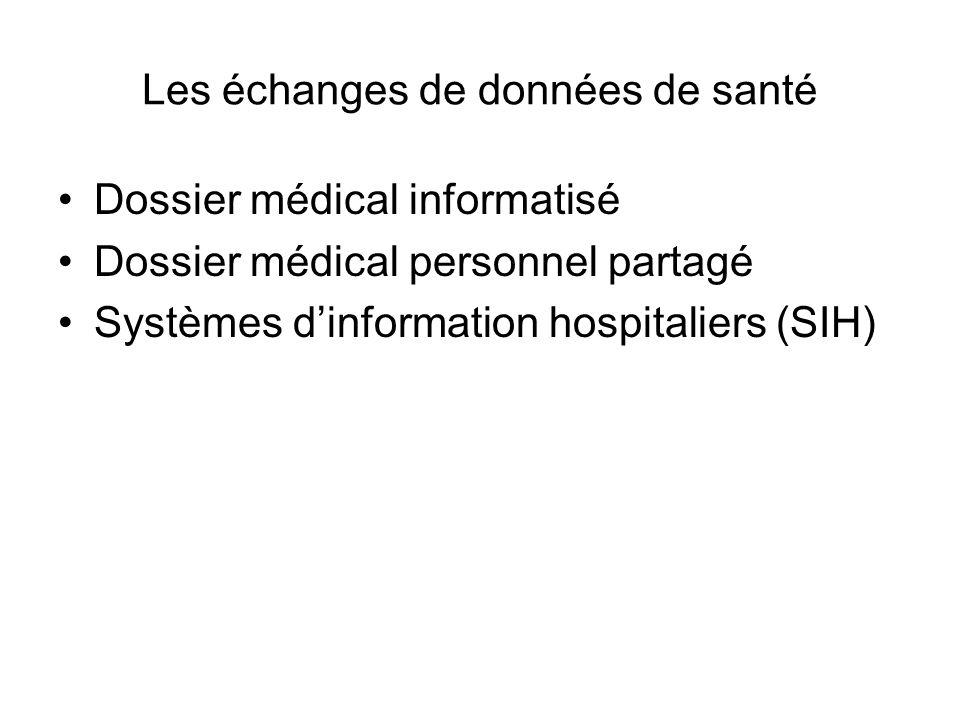 Les échanges de données de santé Dossier médical informatisé Dossier médical personnel partagé Systèmes dinformation hospitaliers (SIH)