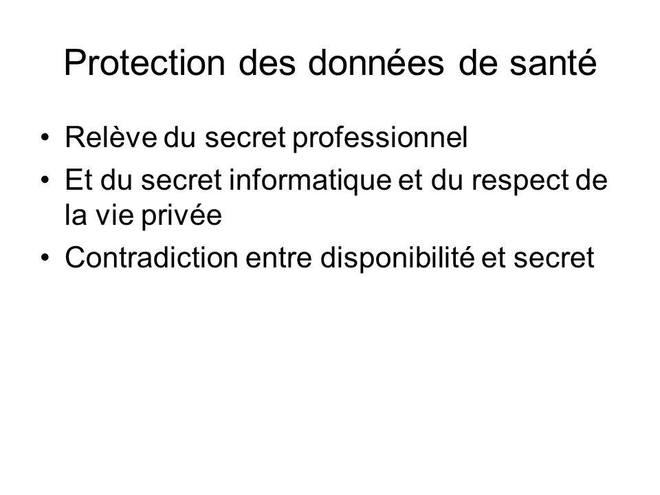 Protection des données de santé Relève du secret professionnel Et du secret informatique et du respect de la vie privée Contradiction entre disponibil