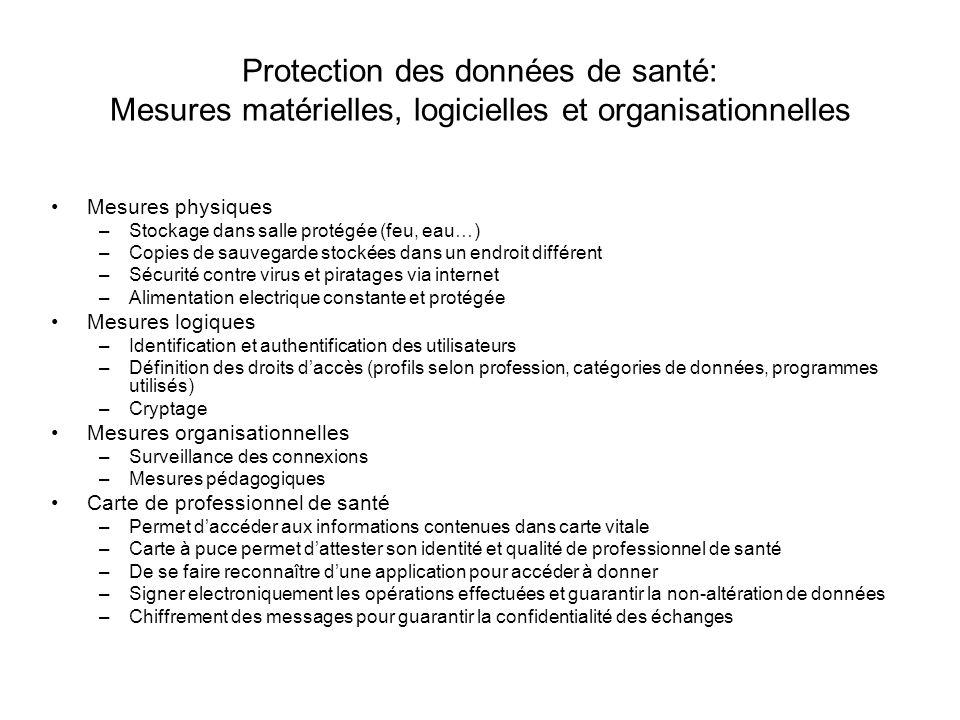 Protection des données de santé: Mesures matérielles, logicielles et organisationnelles Mesures physiques –Stockage dans salle protégée (feu, eau…) –C