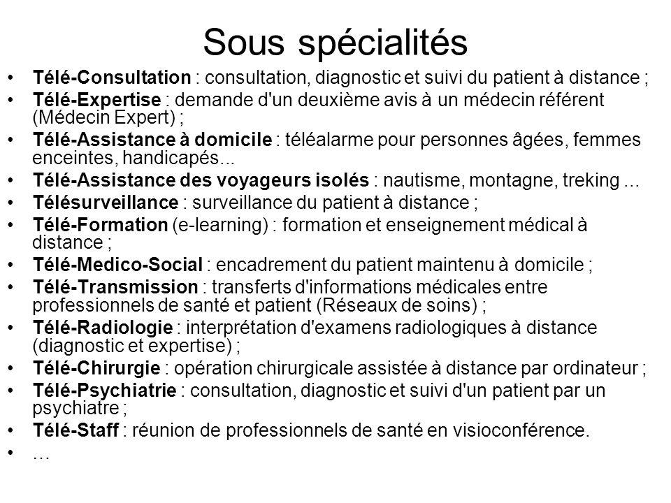 Sous spécialités Télé-Consultation : consultation, diagnostic et suivi du patient à distance ; Télé-Expertise : demande d'un deuxième avis à un médeci