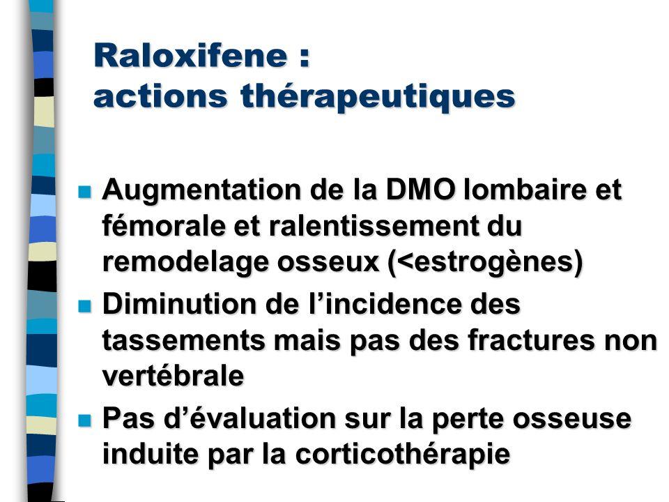 Raloxifene : actions thérapeutiques n Augmentation de la DMO lombaire et fémorale et ralentissement du remodelage osseux (<estrogènes) n Diminution de