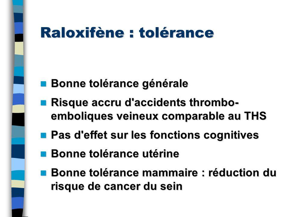 Raloxifène : tolérance Bonne tolérance générale Bonne tolérance générale Risque accru d'accidents thrombo- emboliques veineux comparable au THS Risque