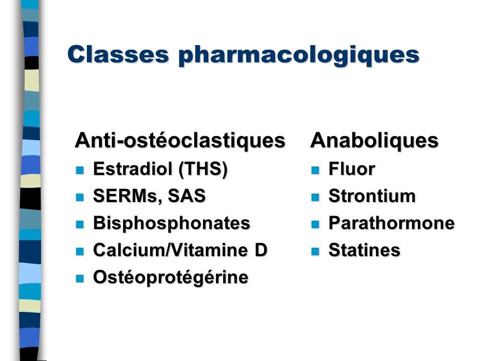 Classes pharmacologiques Anti-ostéoclastiques n Estradiol (THS) n SERMs, SAS n Bisphosphonates n Calcium/Vitamine D n Ostéoprotégérine Anaboliques n F