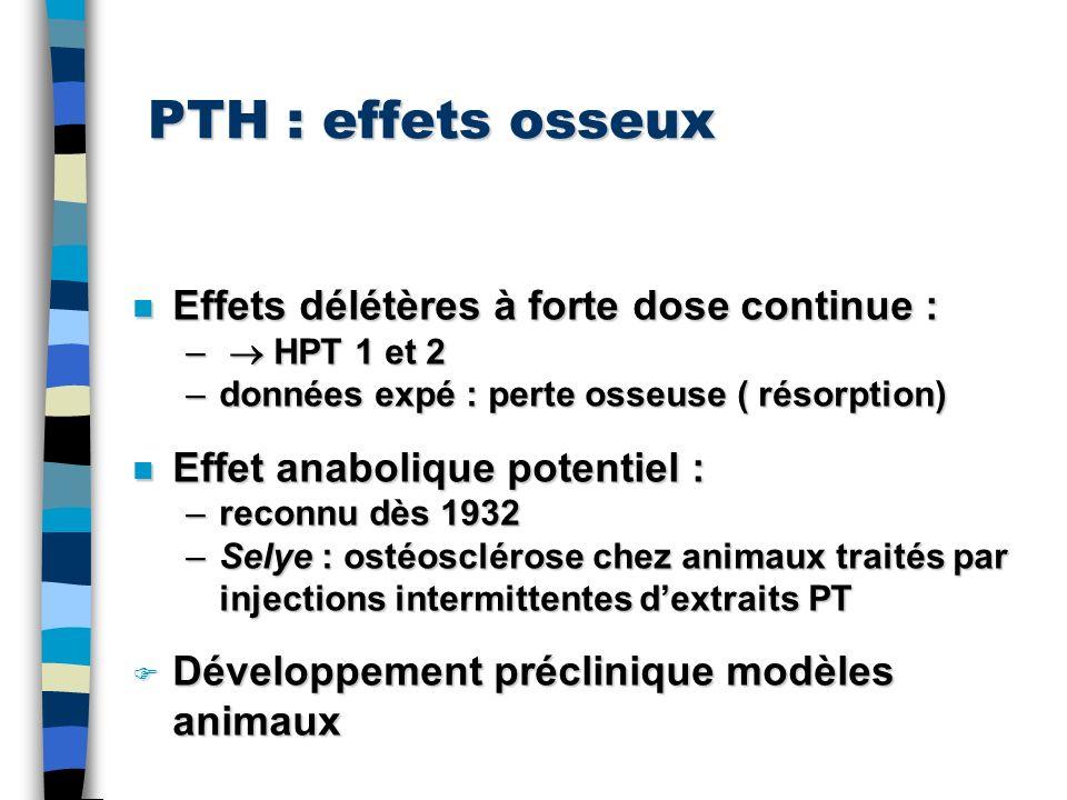 PTH : effets osseux n Effets délétères à forte dose continue : – HPT 1 et 2 –données expé : perte osseuse ( résorption) n Effet anabolique potentiel :