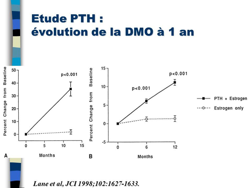 Etude PTH : évolution de la DMO à 1 an Lane et al, JCI 1998;102:1627-1633. QCTDEXA