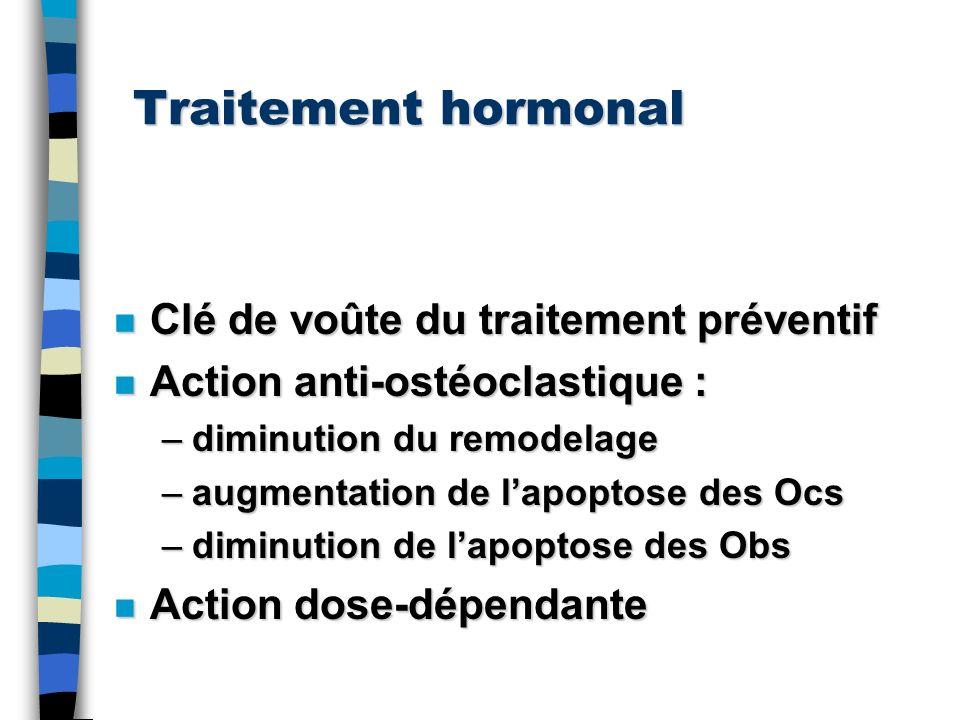 n Clé de voûte du traitement préventif n Action anti-ostéoclastique : –diminution du remodelage –augmentation de lapoptose des Ocs –diminution de lapo