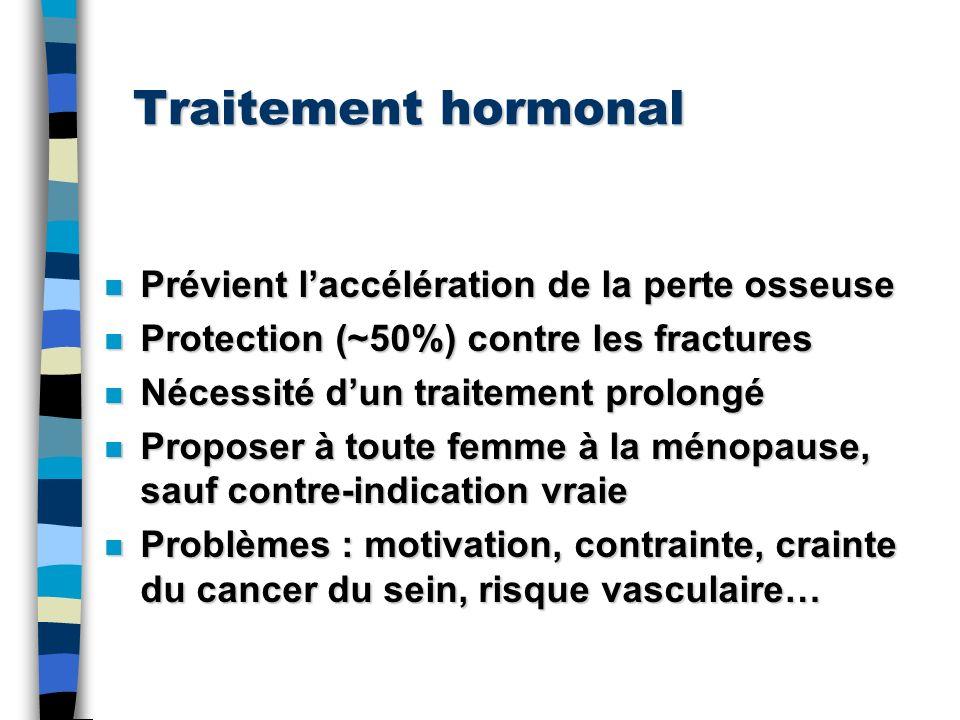 n Prévient laccélération de la perte osseuse n Protection (~50%) contre les fractures n Nécessité dun traitement prolongé n Proposer à toute femme à l