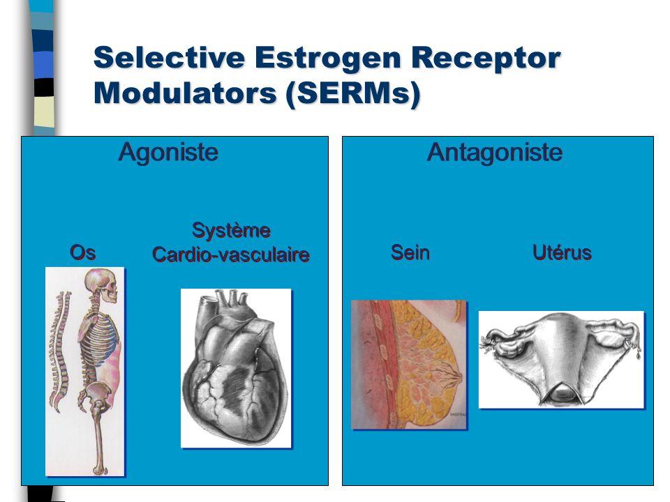 Antagoniste Sein Utérus Agoniste Système Cardio-vasculaire Système Cardio-vasculaire Os Selective Estrogen Receptor Modulators (SERMs)
