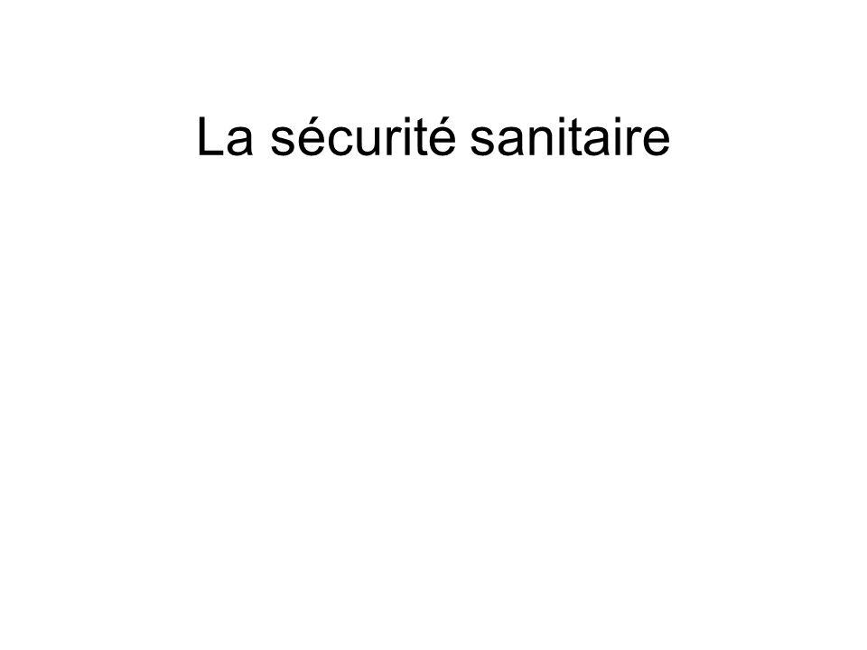 Organisation de la sécurité sanitaire Principes de la sécurité sanitaire –Principe dévaluation –Principe de précaution –Principe dimpartialité –Principe de transparence