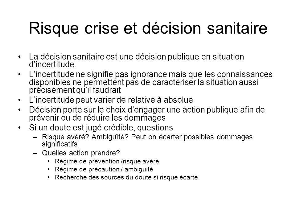 Risque crise et décision sanitaire La décision sanitaire est une décision publique en situation dincertitude. Lincertitude ne signifie pas ignorance m