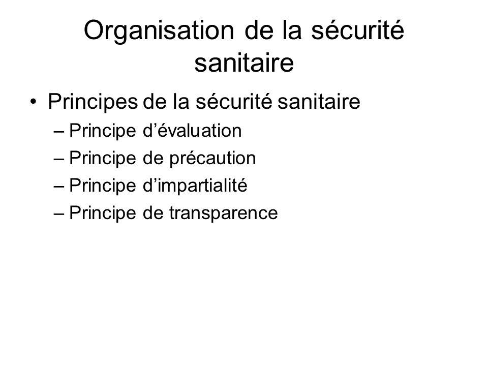 Organisation de la sécurité sanitaire Principes de la sécurité sanitaire –Principe dévaluation –Principe de précaution –Principe dimpartialité –Princi