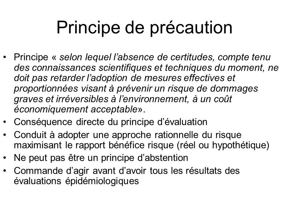 Principe de précaution Principe « selon lequel labsence de certitudes, compte tenu des connaissances scientifiques et techniques du moment, ne doit pa