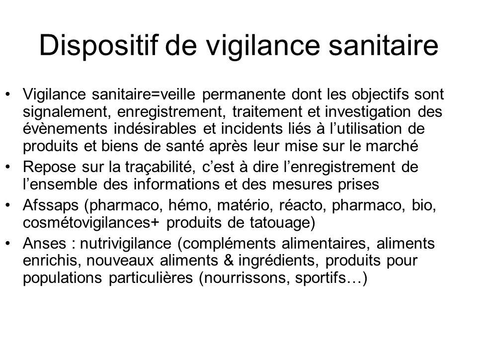 Dispositif de vigilance sanitaire Vigilance sanitaire=veille permanente dont les objectifs sont signalement, enregistrement, traitement et investigati