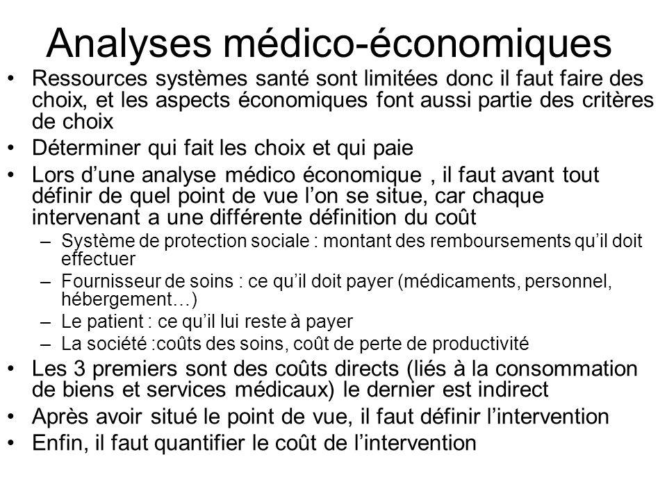 Analyses médico-économiques Ressources systèmes santé sont limitées donc il faut faire des choix, et les aspects économiques font aussi partie des cri