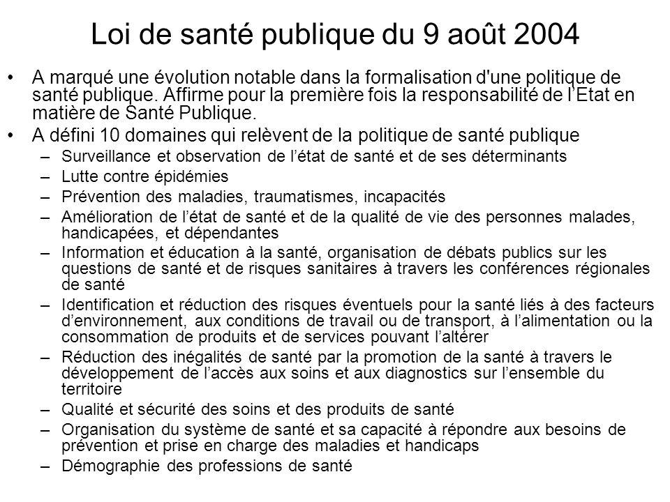 Loi de santé publique du 9 août 2004 A marqué une évolution notable dans la formalisation d'une politique de santé publique. Affirme pour la première