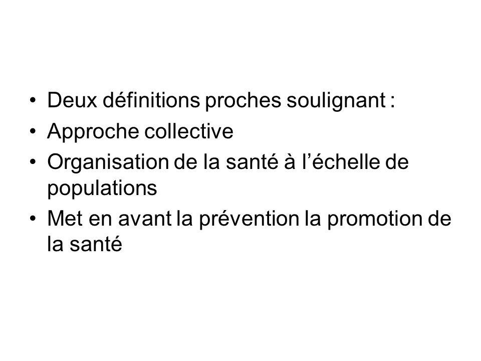 Deux définitions proches soulignant : Approche collective Organisation de la santé à léchelle de populations Met en avant la prévention la promotion d
