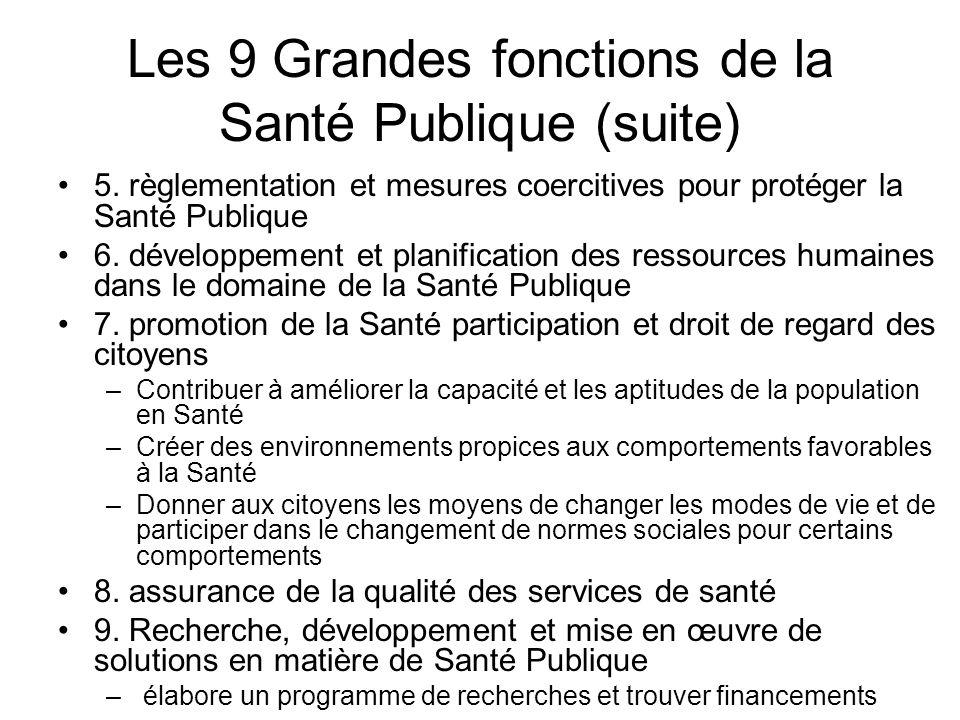 Les 9 Grandes fonctions de la Santé Publique (suite) 5. règlementation et mesures coercitives pour protéger la Santé Publique 6. développement et plan