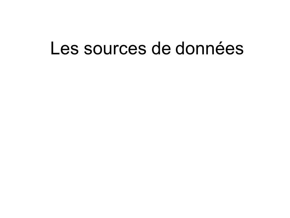 Les sources de données