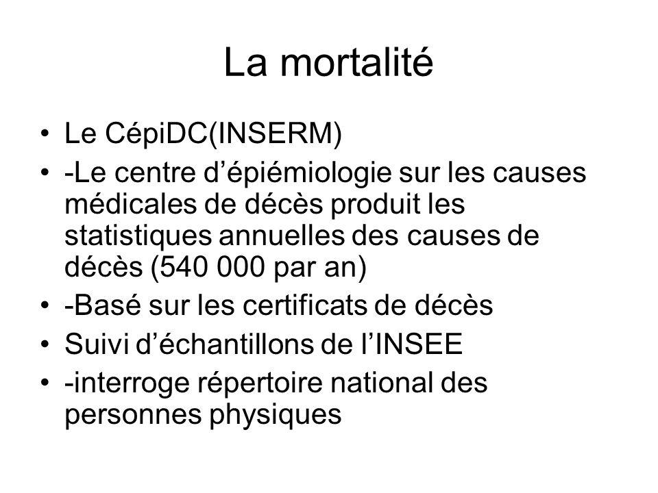 La mortalité Le CépiDC(INSERM) -Le centre dépiémiologie sur les causes médicales de décès produit les statistiques annuelles des causes de décès (540