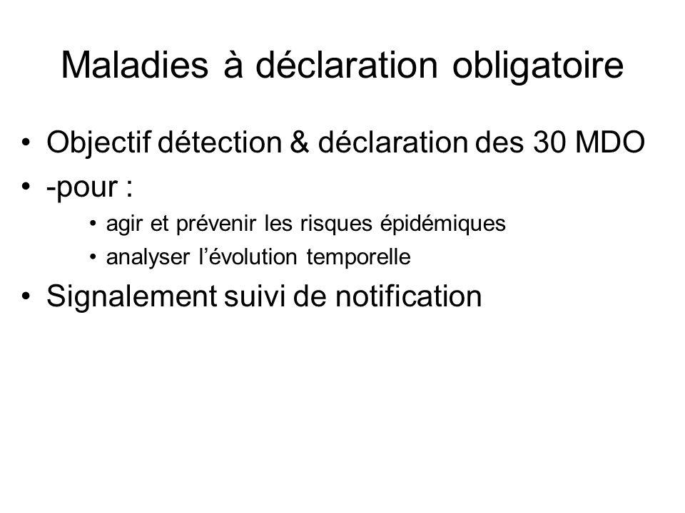 Maladies à déclaration obligatoire Objectif détection & déclaration des 30 MDO -pour : agir et prévenir les risques épidémiques analyser lévolution te