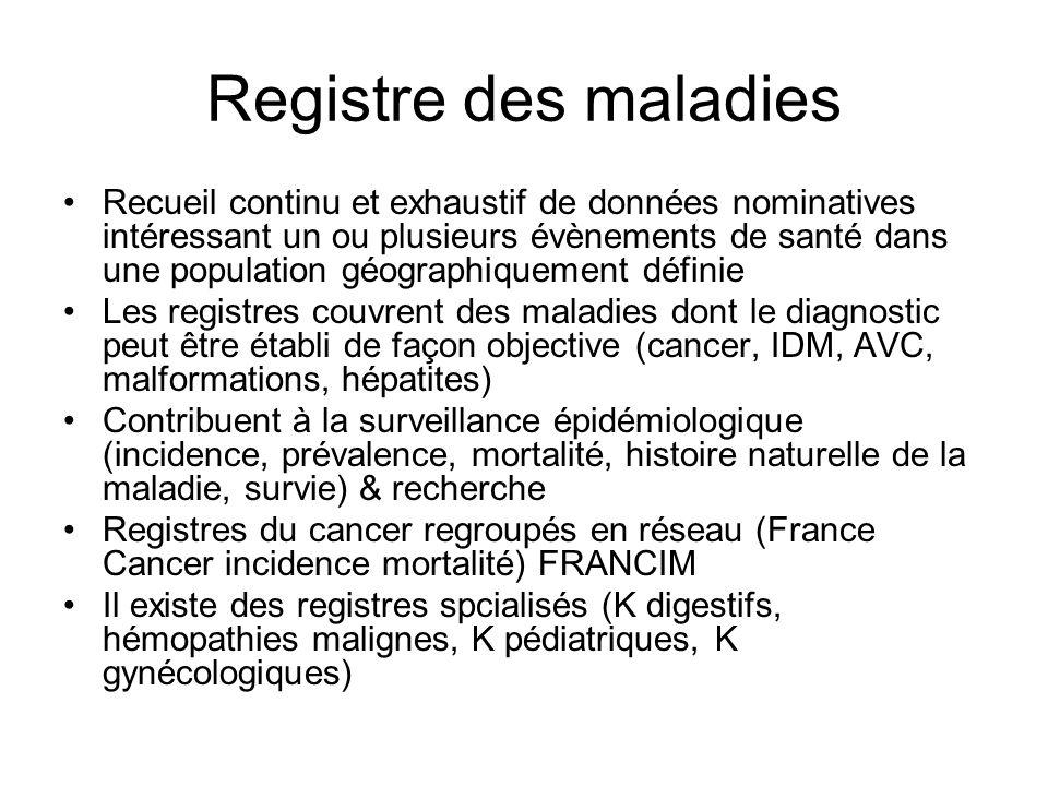 Registre des maladies Recueil continu et exhaustif de données nominatives intéressant un ou plusieurs évènements de santé dans une population géograph