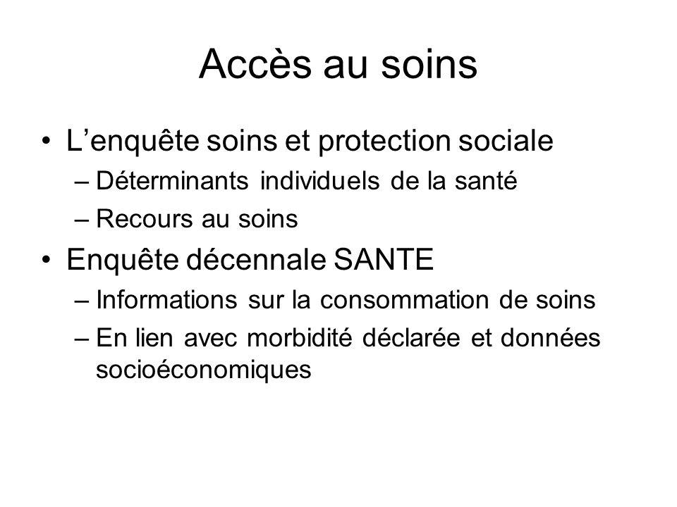 Accès au soins Lenquête soins et protection sociale –Déterminants individuels de la santé –Recours au soins Enquête décennale SANTE –Informations sur