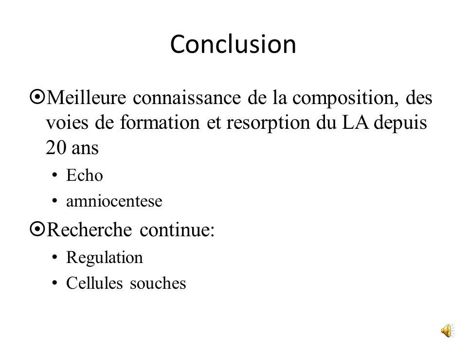 Conclusion Meilleure connaissance de la composition, des voies de formation et resorption du LA depuis 20 ans Echo amniocentese Recherche continue: Re