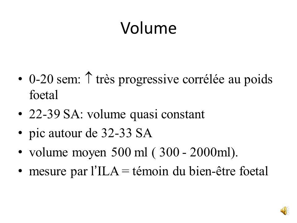 Volume 0-20 sem: très progressive corrélée au poids foetal 22-39 SA: volume quasi constant pic autour de 32-33 SA volume moyen 500 ml ( 300 - 2000ml).