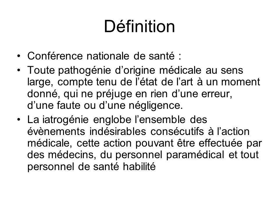 Définition Conférence nationale de santé : Toute pathogénie dorigine médicale au sens large, compte tenu de létat de lart à un moment donné, qui ne préjuge en rien dune erreur, dune faute ou dune négligence.