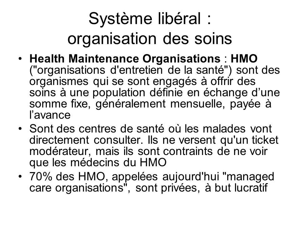 Système libéral : organisation des soins Health Maintenance Organisations : HMO (