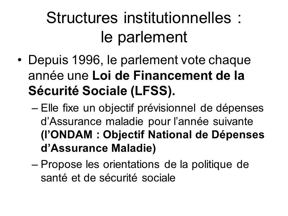 Structures institutionnelles : le parlement Depuis 1996, le parlement vote chaque année une Loi de Financement de la Sécurité Sociale (LFSS). –Elle fi