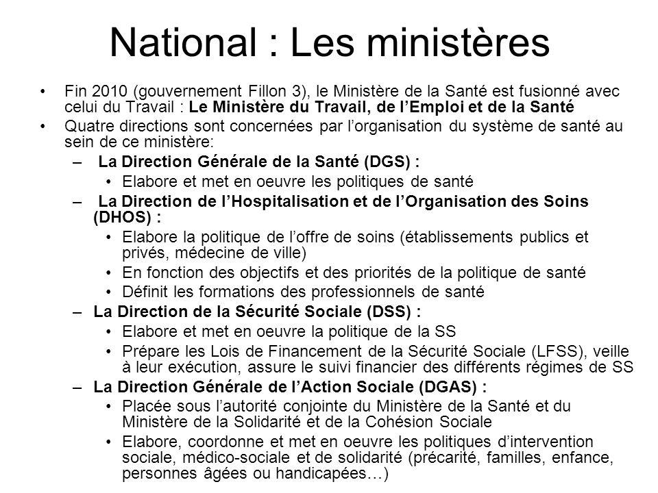 National : Les ministères Fin 2010 (gouvernement Fillon 3), le Ministère de la Santé est fusionné avec celui du Travail : Le Ministère du Travail, de