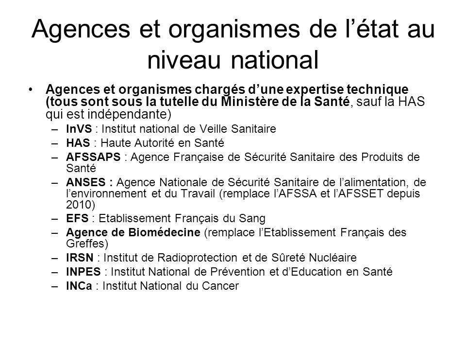 Agences et organismes de létat au niveau national Agences et organismes chargés dune expertise technique (tous sont sous la tutelle du Ministère de la