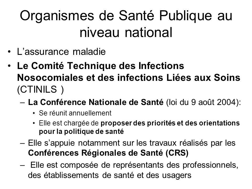 Organismes de Santé Publique au niveau national Lassurance maladie Le Comité Technique des Infections Nosocomiales et des infections Liées aux Soins (