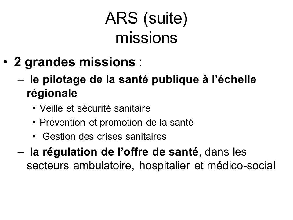 ARS (suite) missions 2 grandes missions : – le pilotage de la santé publique à léchelle régionale Veille et sécurité sanitaire Prévention et promotion