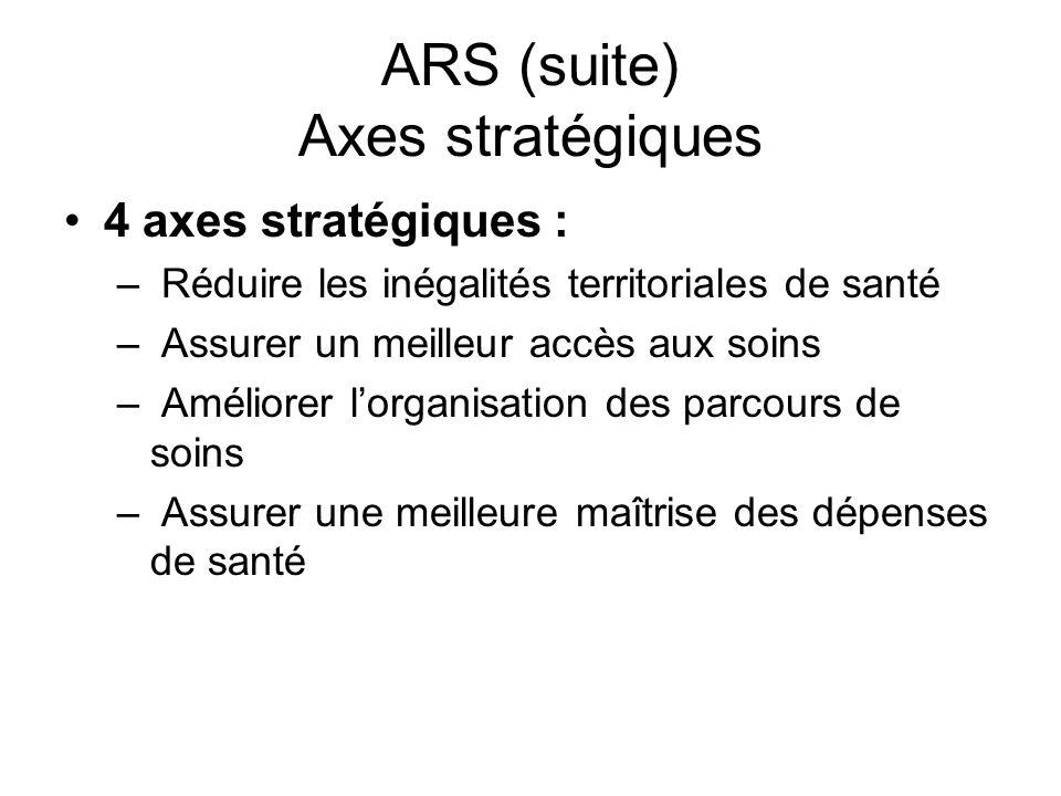 ARS (suite) Axes stratégiques 4 axes stratégiques : – Réduire les inégalités territoriales de santé – Assurer un meilleur accès aux soins – Améliorer