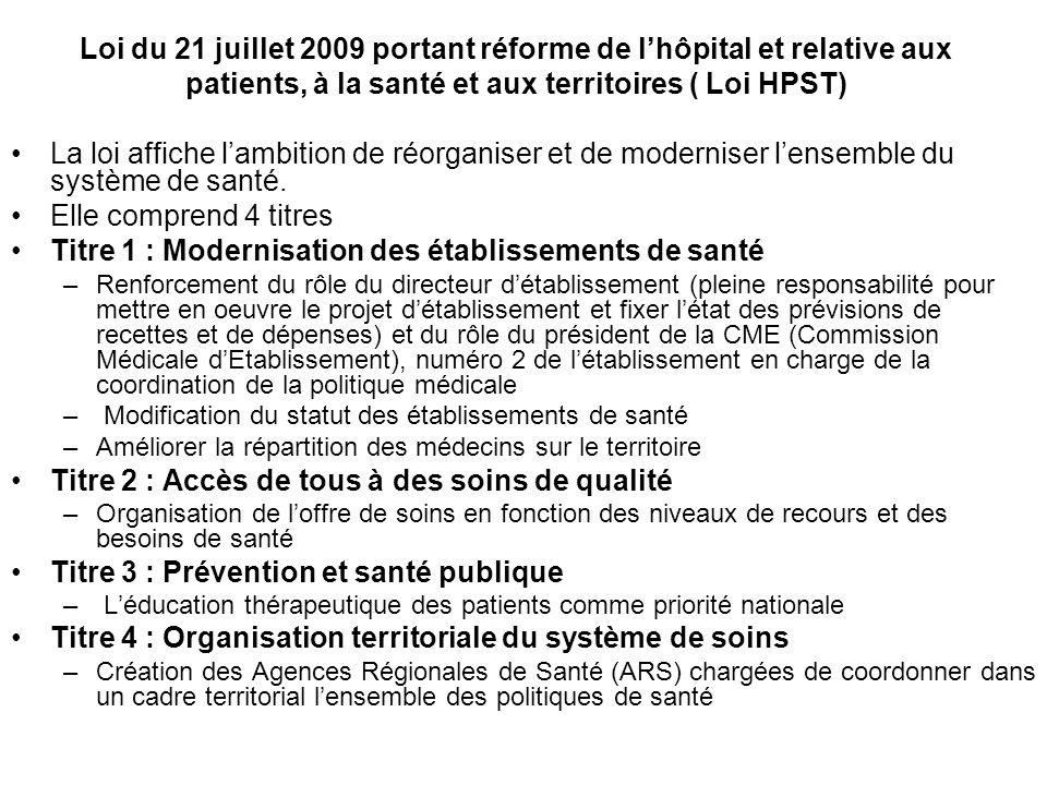 Loi du 21 juillet 2009 portant réforme de lhôpital et relative aux patients, à la santé et aux territoires ( Loi HPST) La loi affiche lambition de réo
