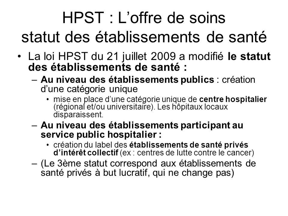 HPST : Loffre de soins statut des établissements de santé La loi HPST du 21 juillet 2009 a modifié le statut des établissements de santé : –Au niveau