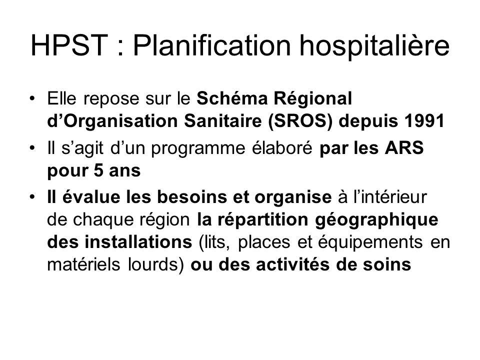 HPST : Planification hospitalière Elle repose sur le Schéma Régional dOrganisation Sanitaire (SROS) depuis 1991 Il sagit dun programme élaboré par les