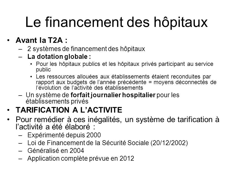 Le financement des hôpitaux Avant la T2A : – 2 systèmes de financement des hôpitaux – La dotation globale : Pour les hôpitaux publics et les hôpitaux