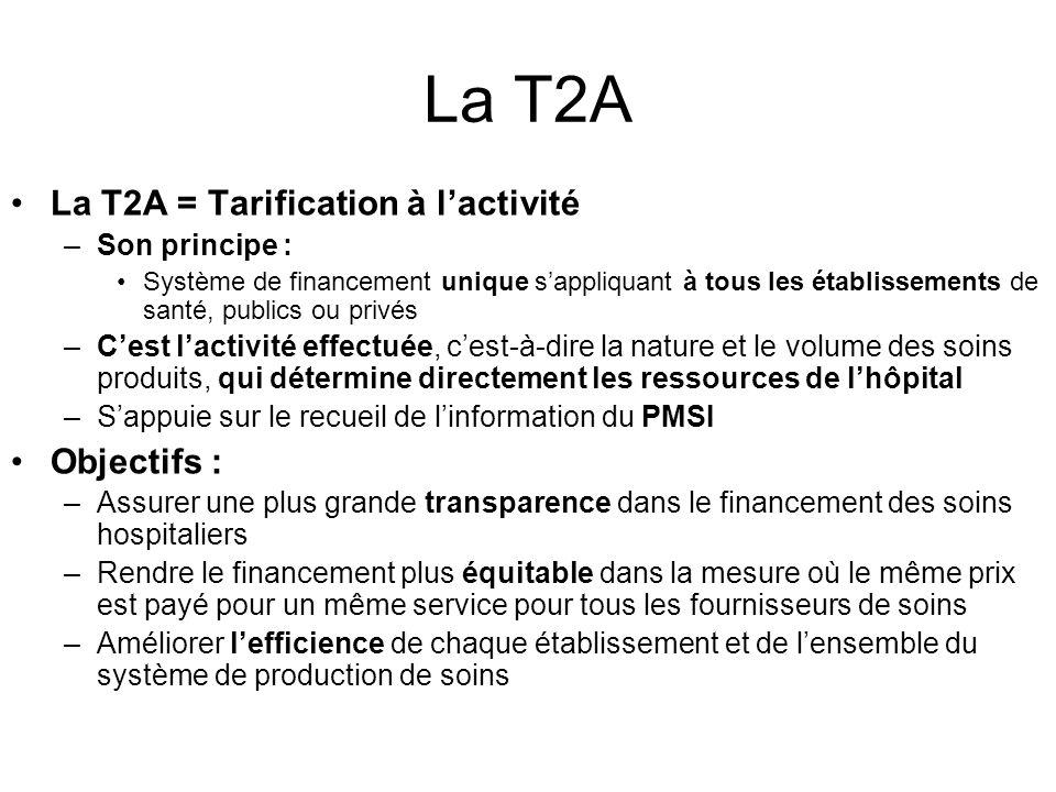 La T2A La T2A = Tarification à lactivité –Son principe : Système de financement unique sappliquant à tous les établissements de santé, publics ou priv