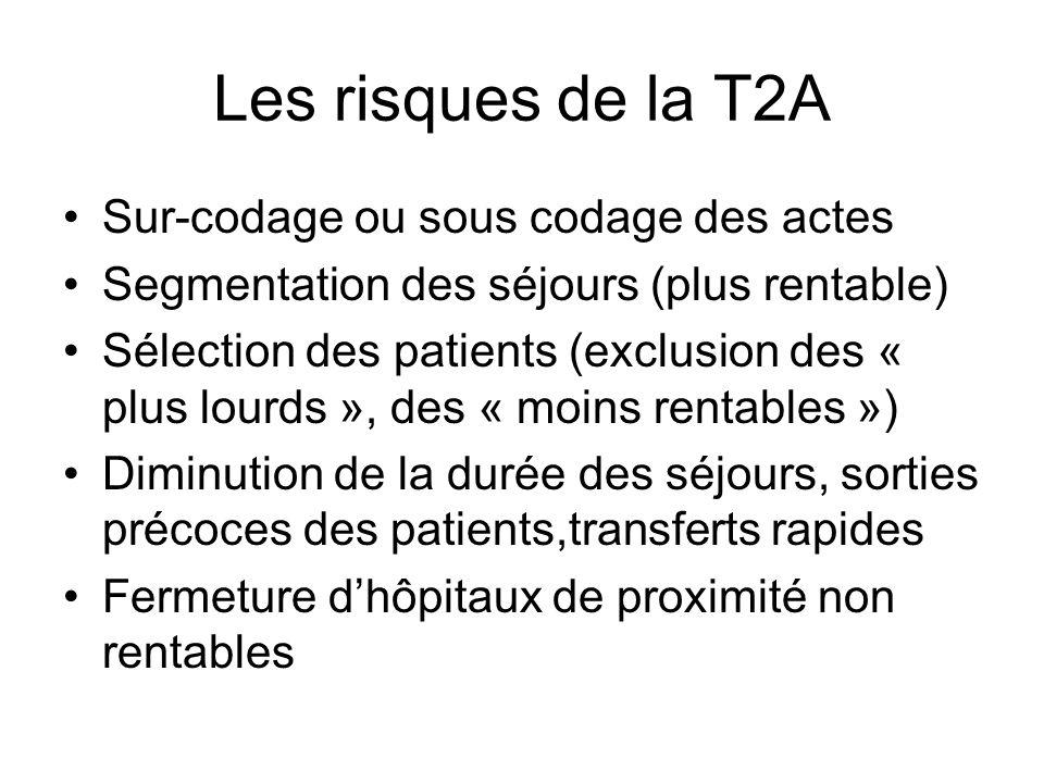 Les risques de la T2A Sur-codage ou sous codage des actes Segmentation des séjours (plus rentable) Sélection des patients (exclusion des « plus lourds