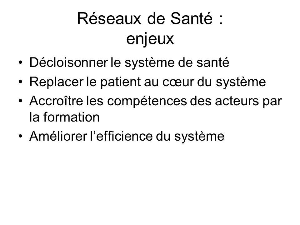 Réseaux de Santé : enjeux Décloisonner le système de santé Replacer le patient au cœur du système Accroître les compétences des acteurs par la formati